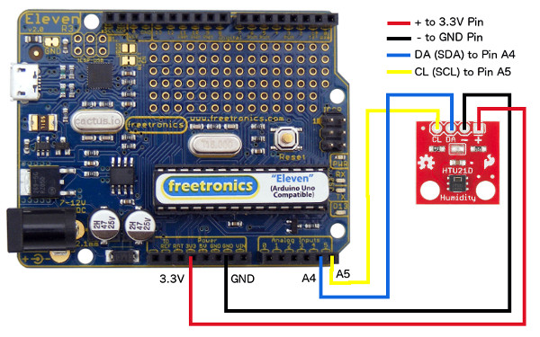 Connect Arduino to Sparkfun HTU21D Temperature Humidity Sensor