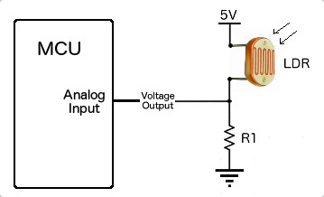 ldr circuit hookup wire up arduino to light dependent photoresistor (ldr)