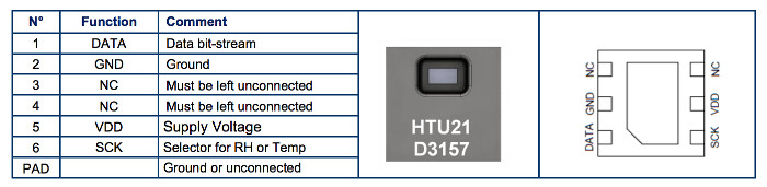 View Measurement Specialties HTU21D Humidity - Temperature Sensor Details